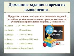 Домашние задания и время их выполнения. Продолжительность подготовки домашних