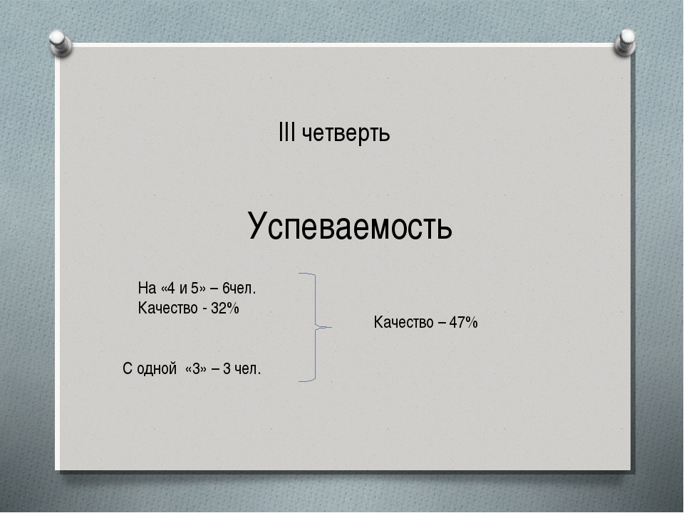 III четверть Успеваемость На «4 и 5» – 6чел. Качество - 32% С одной «3» – 3 ч...