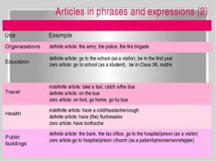 Articles in phrases and expressions (2) Organasations definite article: the