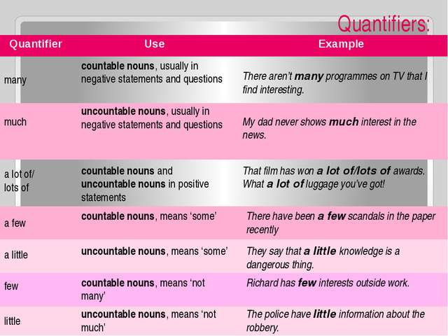 Quantifiers: WATCH OUT many countable nouns, usually in negative statements...