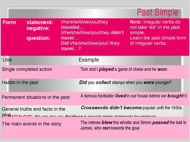 WATCH OUT! We can also use did in past simple statements for emphasis. Why d...