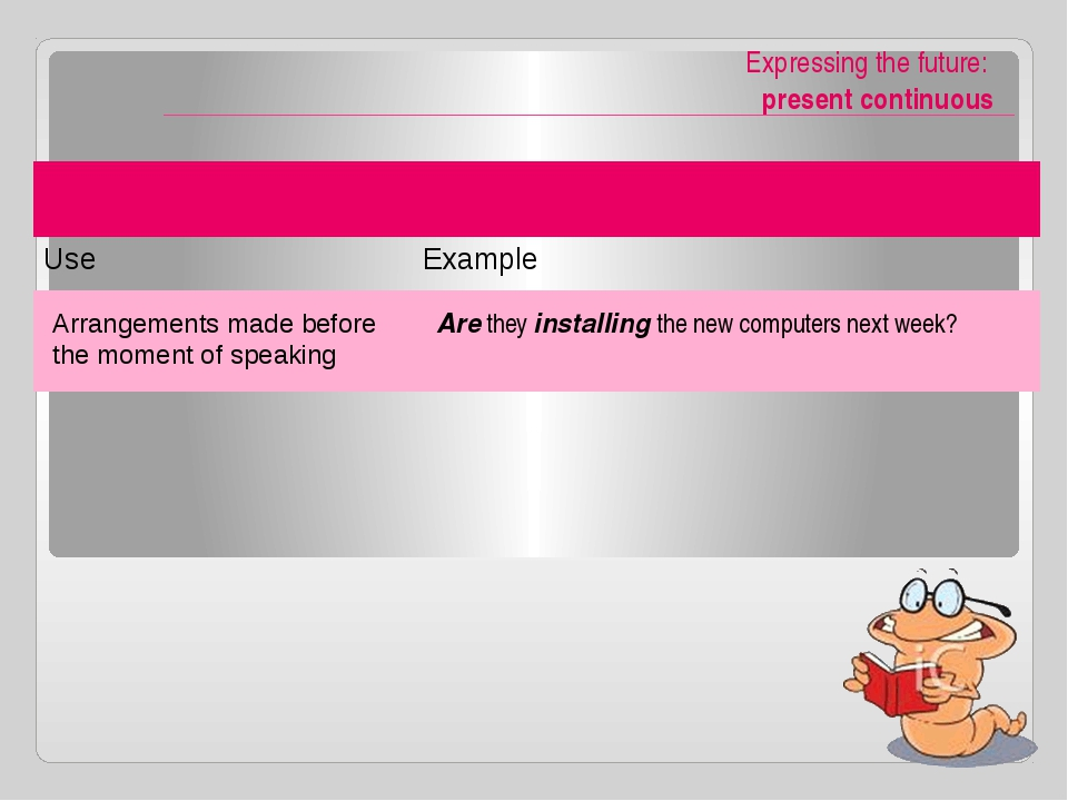 WATCH OUT! Phrases such as It's the first/second/etc time… are followed by t...