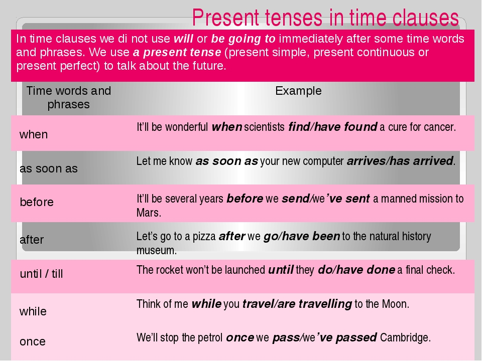 Verbs taking gerund or to-infinitive with a change in meaning Forget Somethi...