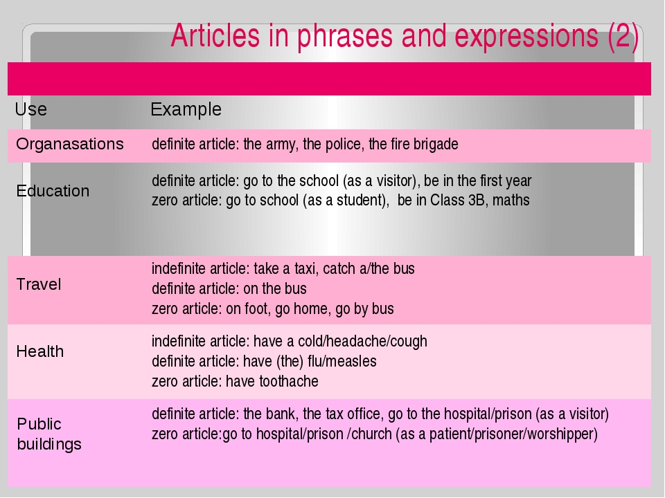 Articles in phrases and expressions (2) Organasations definite article: the...