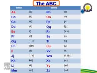 The ABC letterletter Aa[ei]Nn[en] Bb[bi:]Oo[ou] Cc[si:]Pp[pi:] D