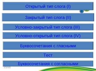 Открытый тип слога (I) Закрытый тип слога (II) Условно-закрытый тип слога (II