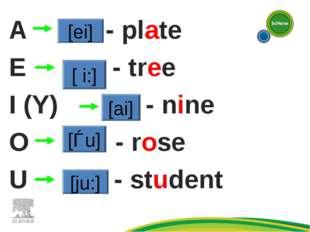A - plate E - tree I (Y) - - nine O - rose U - student [ei] [ i:] [ai] [ǝu] [