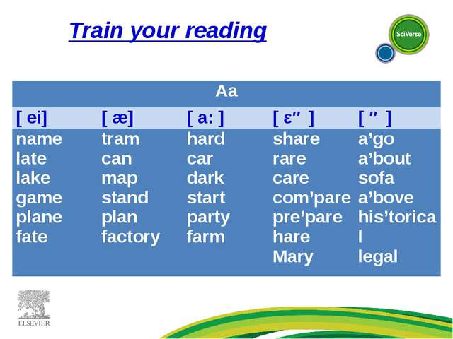 Train your reading Aa [ ei][ æ][ a: ][ εə ][ ə ] name late lake game pla...
