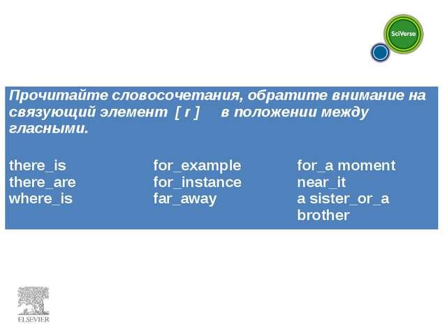 Прочитайте словосочетания, обратите внимание на связующий элемент [ r ] в пол...