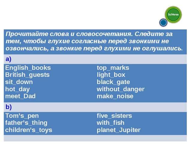 Прочитайте слова и словосочетания. Следите за тем, чтобы глухие согласные пер...
