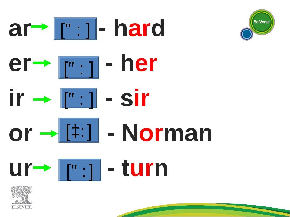 ar - hard er - her ir - sir or - Norman ur - turn [ɑ: ] [ə: ] [ə: ] [ɔ: ] [ə: ]