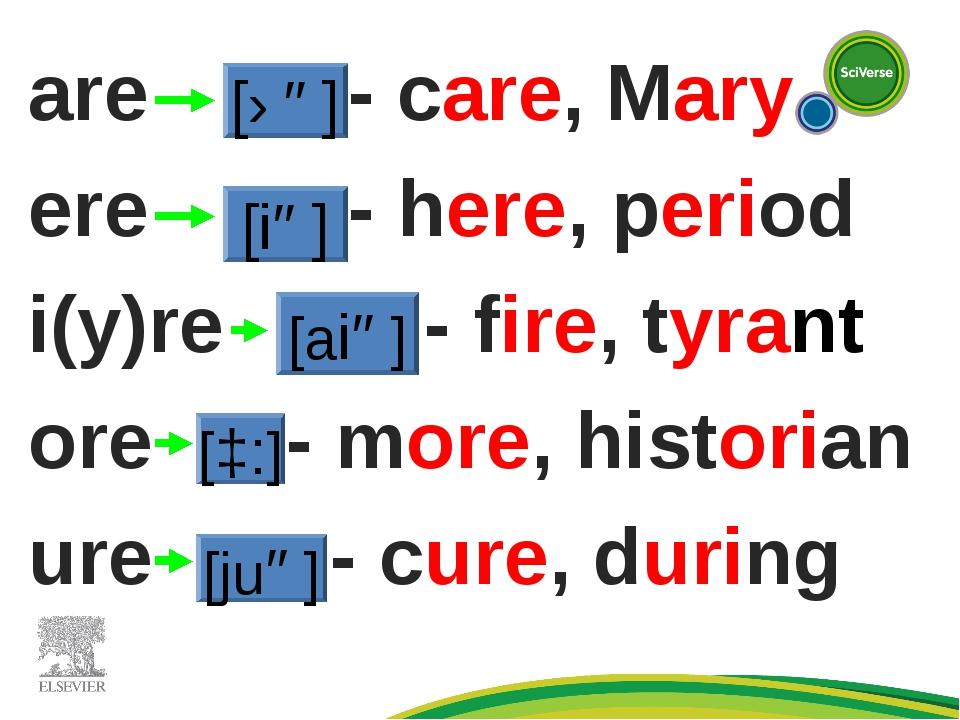 are - care, Mary ere - here, period i(y)re - fire, tyrant ore - more, histori...