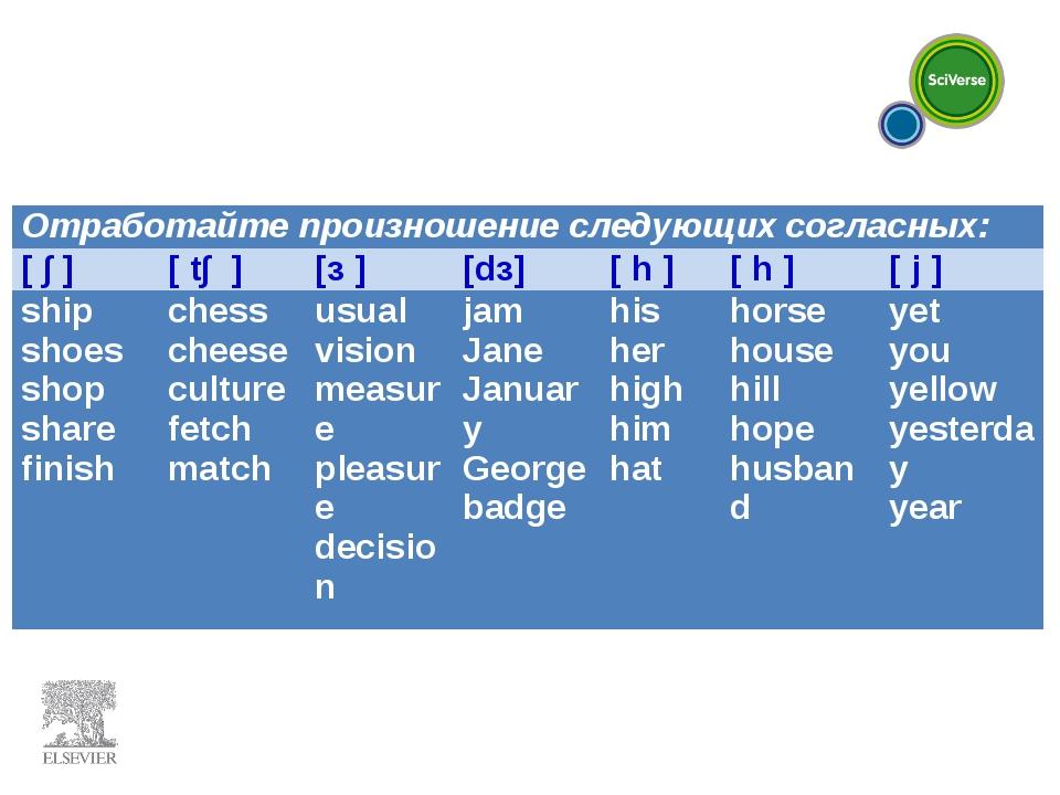 Отработайте произношение следующих согласных: [ ∫ ][ t∫ ][з ][dз][ h ][...