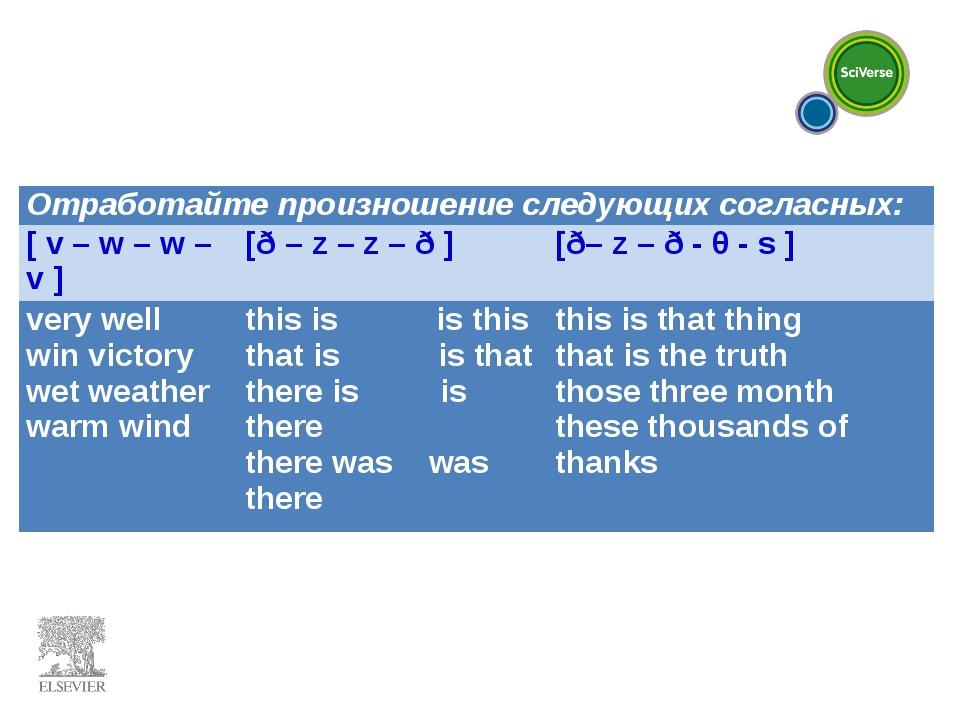 Отработайте произношение следующих согласных: [ v – w – w – v ][ð – z – z –...