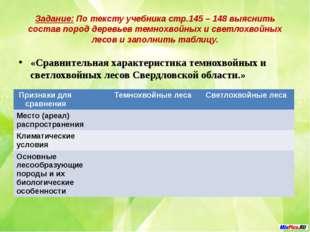 Задание: По тексту учебника стр.145 – 148 выяснить состав пород деревьев темн