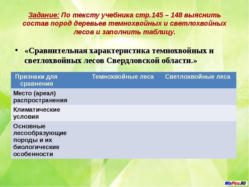 Задание: По тексту учебника стр.145 – 148 выяснить состав пород деревьев темн...