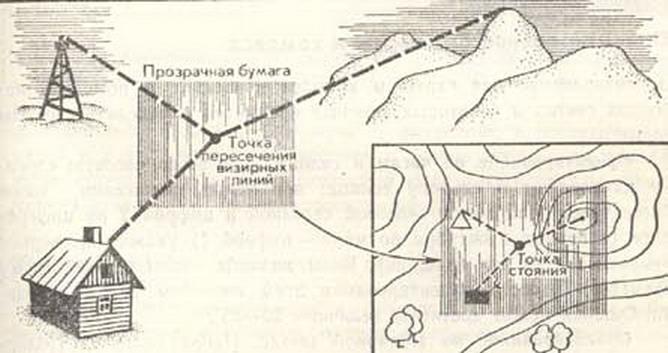 Карманный справочник туриста - страница 11