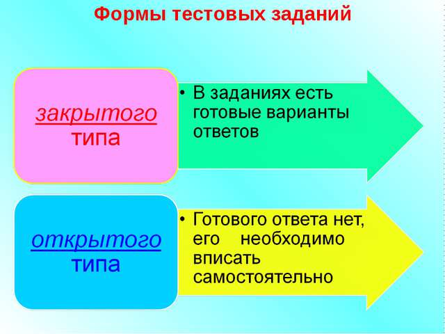 Формы тестовых заданий