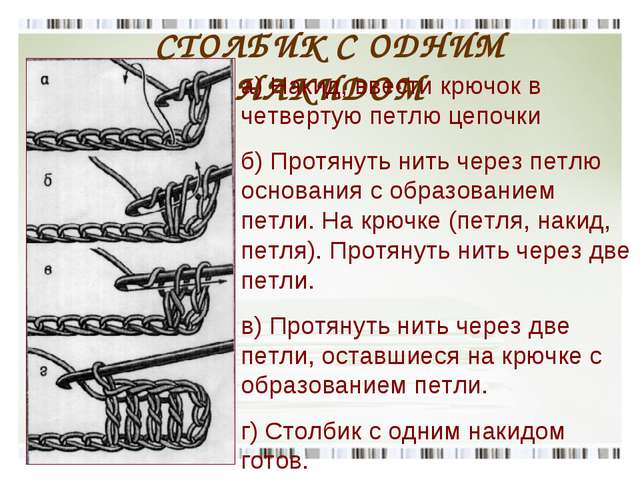 СТОЛБИК С ОДНИМ НАКИДОМ а) Накид, ввести крючок в четвертую петлю цепочки б)...