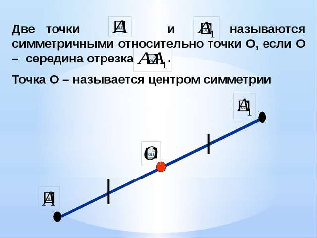 Две точки и называются симметричными относительно точки О, если О – середина...