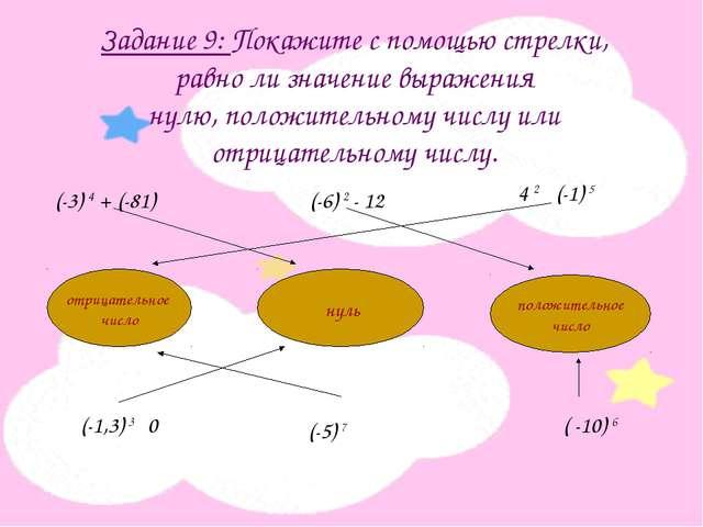 Задание 9: Покажите с помощью стрелки, равно ли значение выражения нулю, поло...