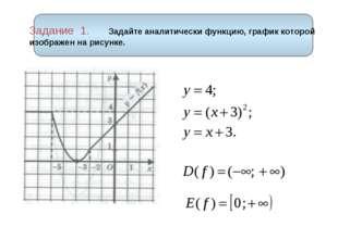Задание 1. Задайте аналитически функцию, график которой изображен на рисунке.