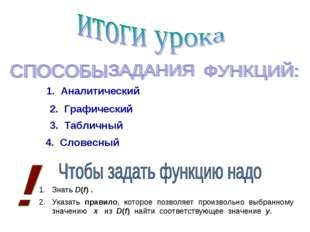 1. Аналитический 2. Графический 3. Табличный 4. Словесный Знать D(f) . Указат