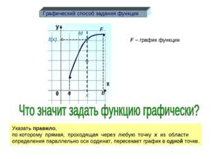 F – график функции f(x) F x Указать правило, по которому прямая, проходящая