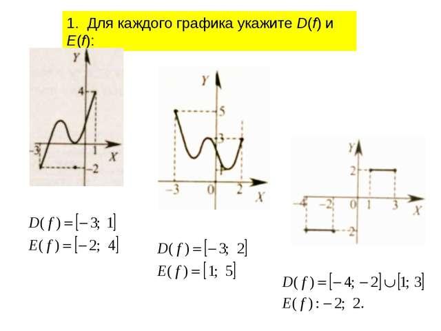 1. Для каждого графика укажите D(f) и E(f):