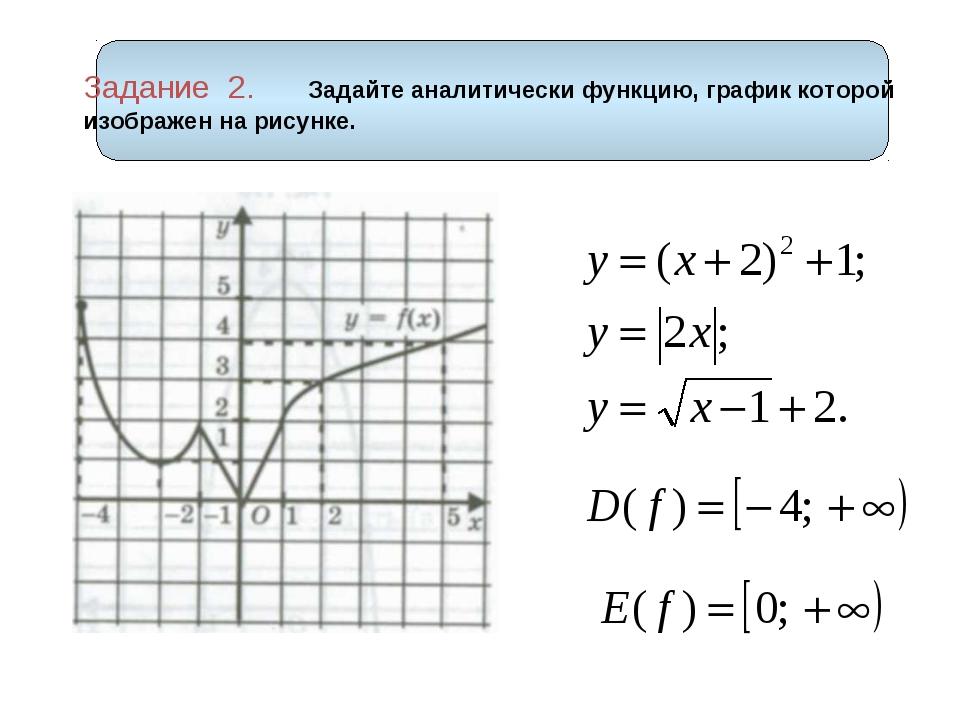 Задание 2. Задайте аналитически функцию, график которой изображен на рисунке.