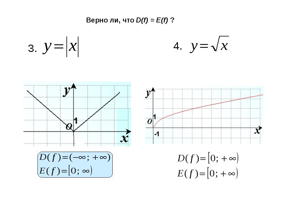 Верно ли, что D(f) = E(f) ?
