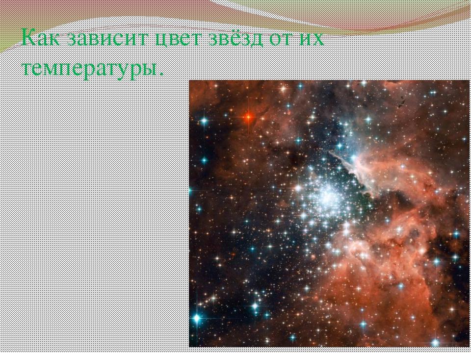 Как зависит цвет звёзд от их температуры.