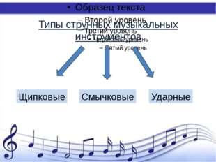 Типы струнных музыкальных инструментов Щипковые Смычковые Ударные