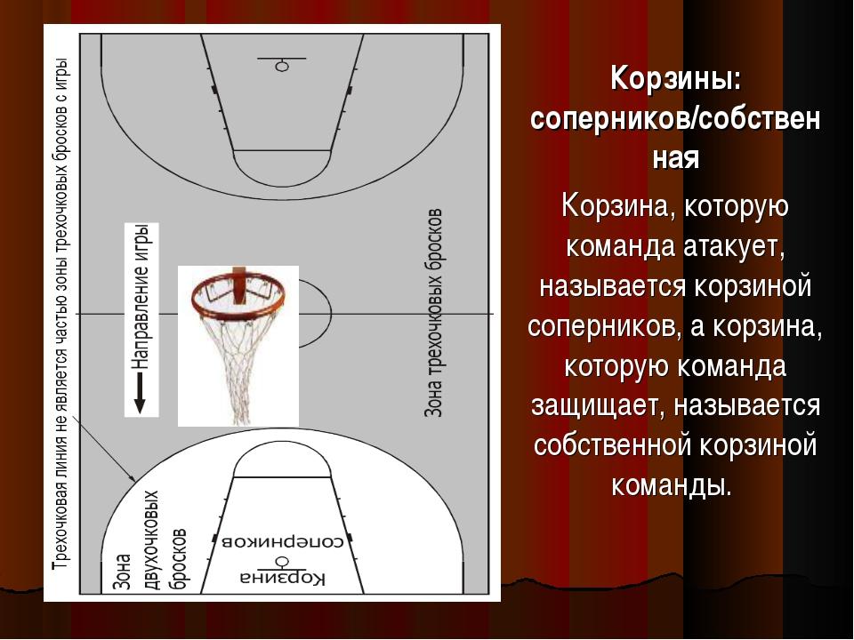 Корзины: соперников/собственная Корзина, которую команда атакует, называется...