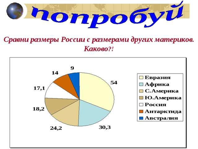 Сравни размеры России с размерами других материков. Каково?!