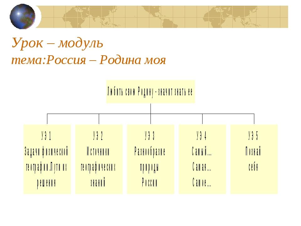 Урок – модуль тема:Россия – Родина моя