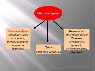 Живая народная душа Талантливость: каретник Михеев, сапожник Телятников. пло