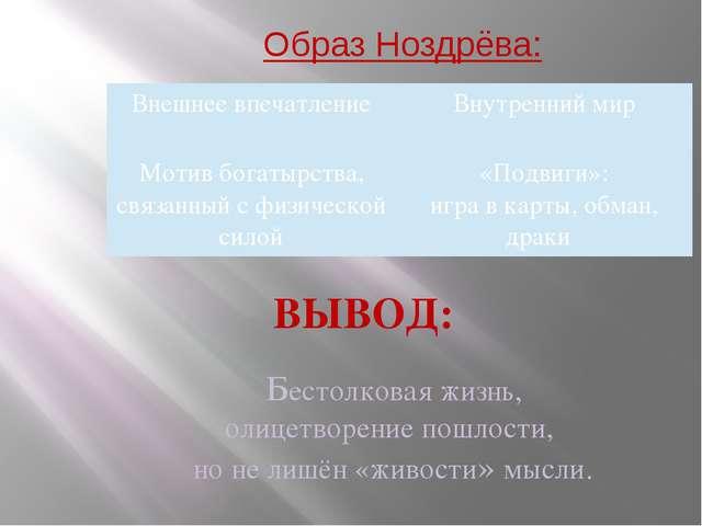 Вывод: Ноздрев – хвастун, болтун, лихач и дебошир, кутила и спорщик. Гоголь с...