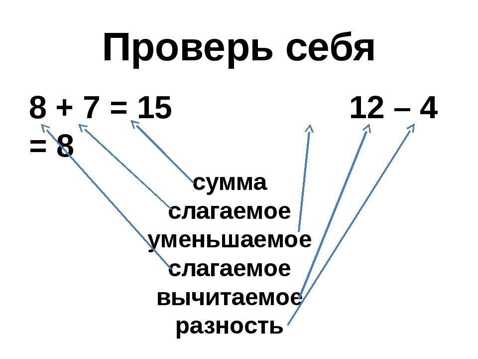Проверь себя 8 + 7 = 15 12 – 4 = 8 сумма слагаемое уменьшаемое слагаемое вычи...