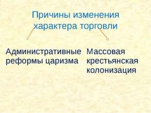 Причины изменения характера торговли Административные реформы царизма Массова