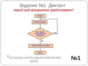 Задание №1 Диктант Какой вид алгоритма представлен? №1 *НЕ ЗАБУДЬ УКАЗАТЬ ВИД