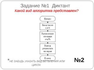 Задание №1 Диктант Какой вид алгоритма представлен? №2 *НЕ ЗАБУДЬ УКАЗАТЬ ВИД
