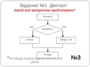 Задание №1 Диктант Какой вид алгоритма представлен? №3 *НЕ ЗАБУДЬ УКАЗАТЬ ВИД
