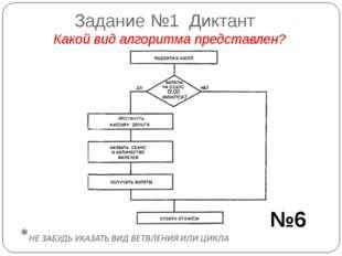 Задание №1 Диктант Какой вид алгоритма представлен? №6