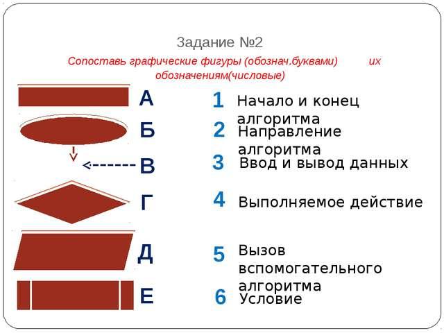 Задание №2 Сопоставь графические фигуры (обознач.буквами) их обозначениям(чис...