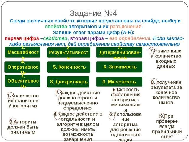 Задание №4 Среди различных свойств, которые представлены на слайде, выбери св...