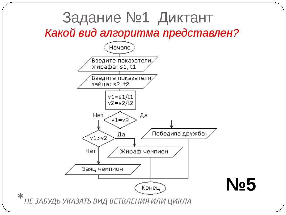 Задание №1 Диктант Какой вид алгоритма представлен? №5