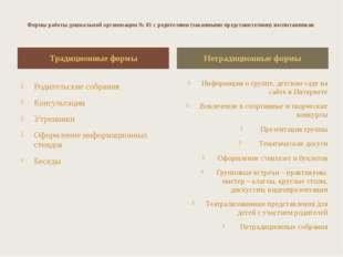 Формы работы дошкольной организации № 81 с родителями (законными представител