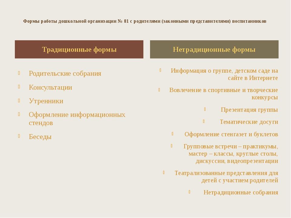 Формы работы дошкольной организации № 81 с родителями (законными представител...