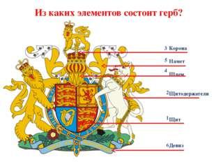 Корона Намет Шлем Щитодержатели Щит Девиз Из каких элементов состоит герб? 3